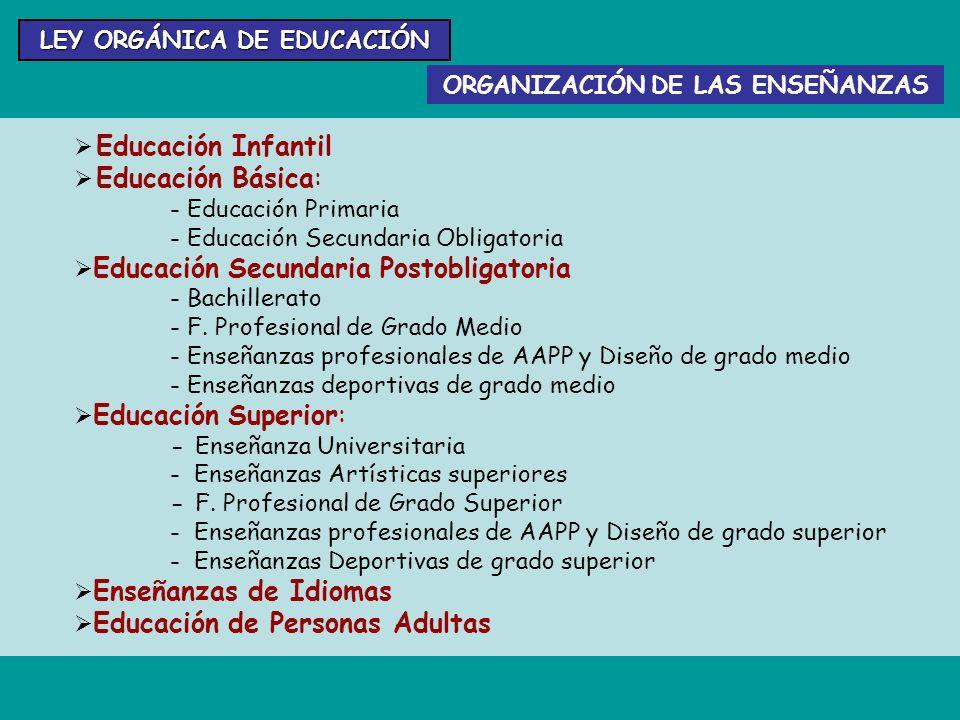 LEY ORGÁNICA DE EDUCACIÓN ORGANIZACIÓN DE LAS ENSEÑANZAS
