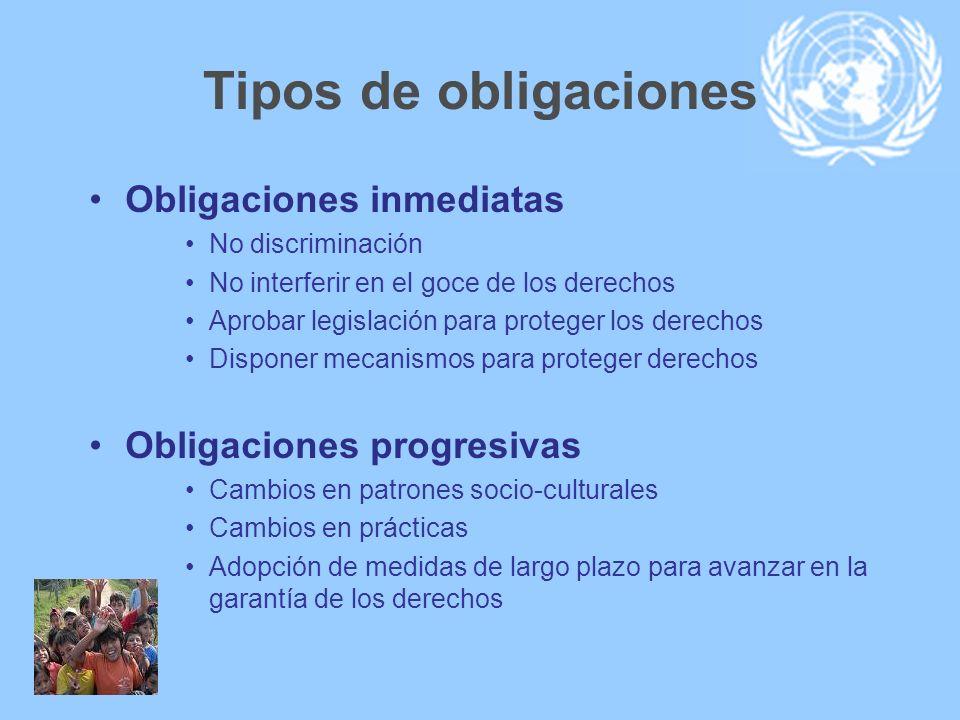 Tipos de obligaciones Obligaciones inmediatas Obligaciones progresivas