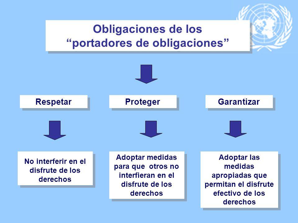 Obligaciones de los portadores de obligaciones