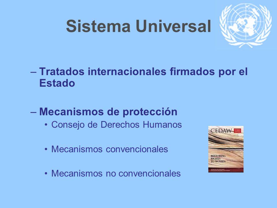 Sistema Universal Tratados internacionales firmados por el Estado