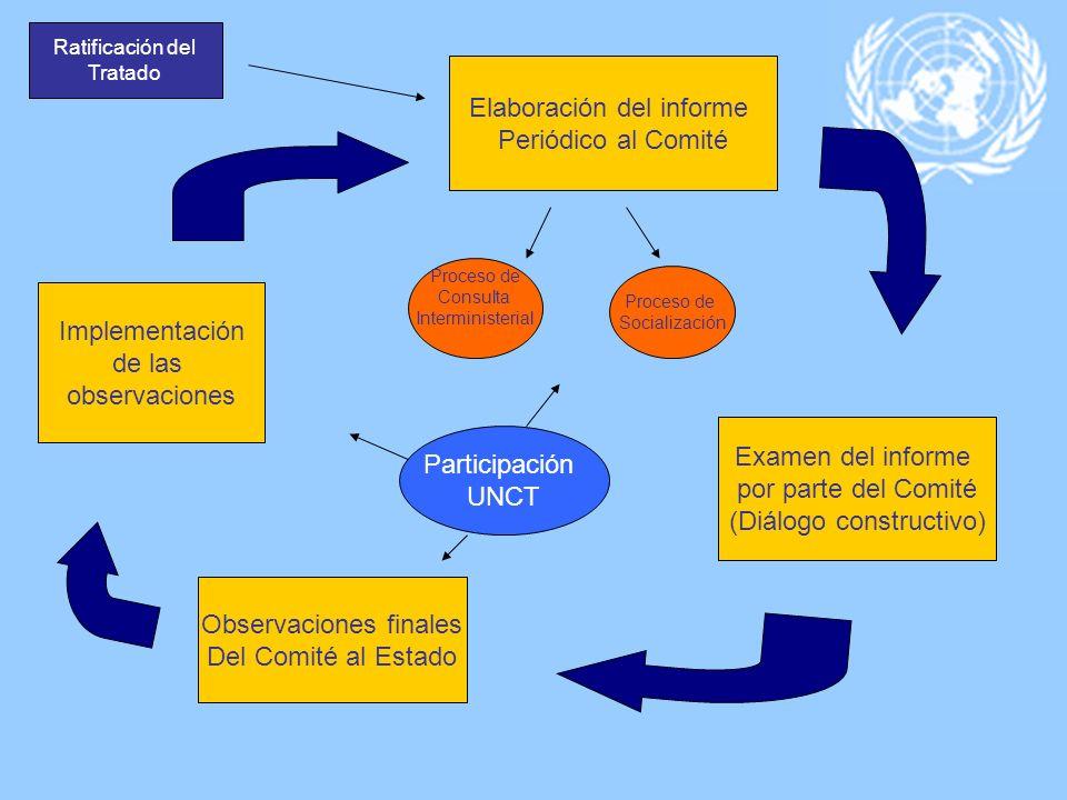 Elaboración del informe Periódico al Comité