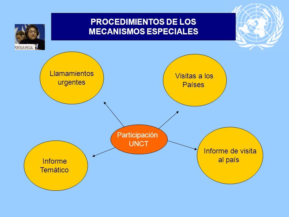 MECANISMOS ESPECIALES