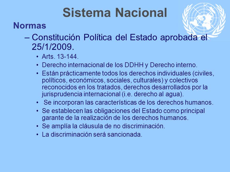 Sistema Nacional Normas