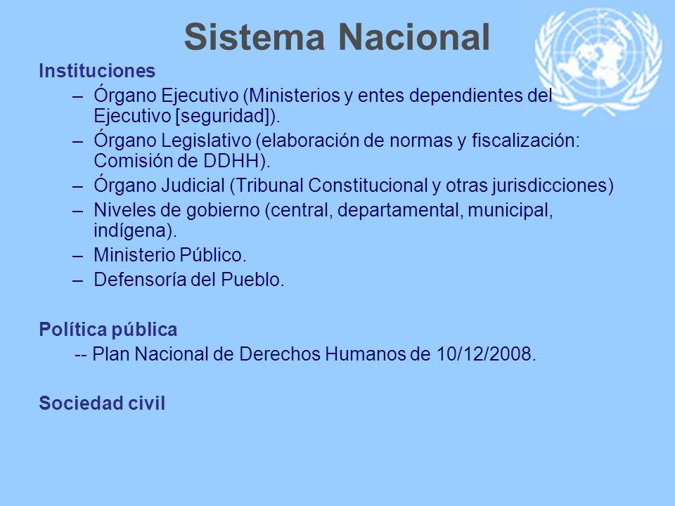 Sistema Nacional Instituciones