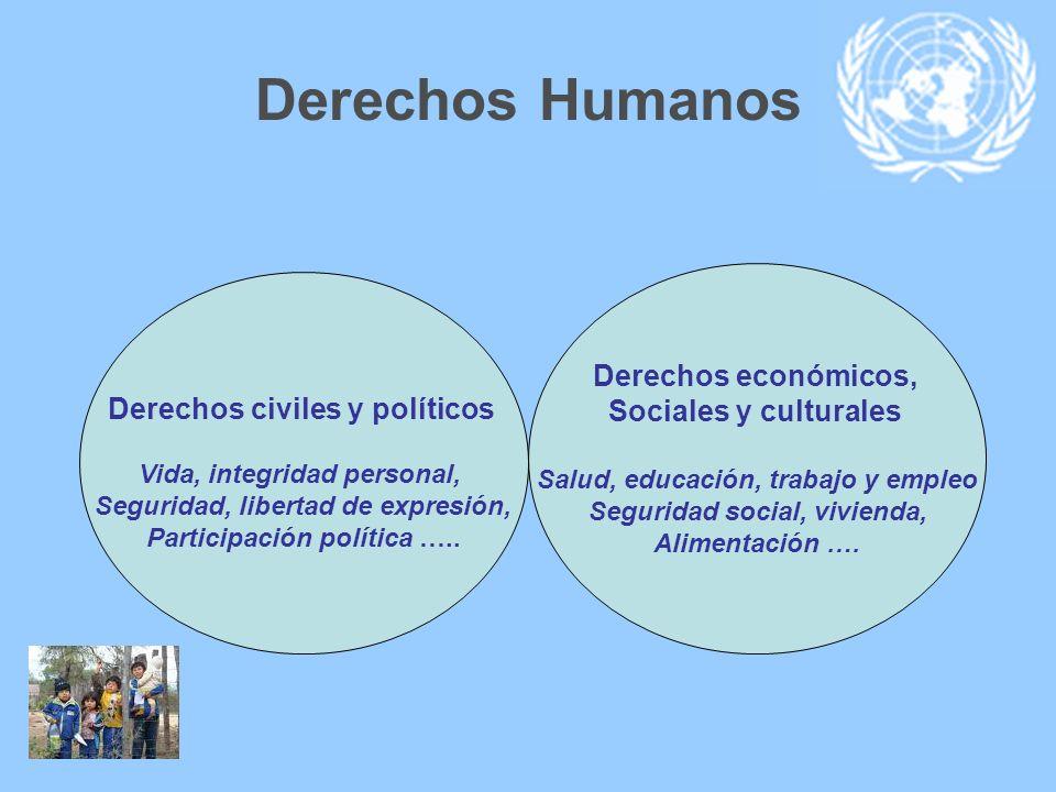 Derechos Humanos Derechos económicos, Derechos civiles y políticos