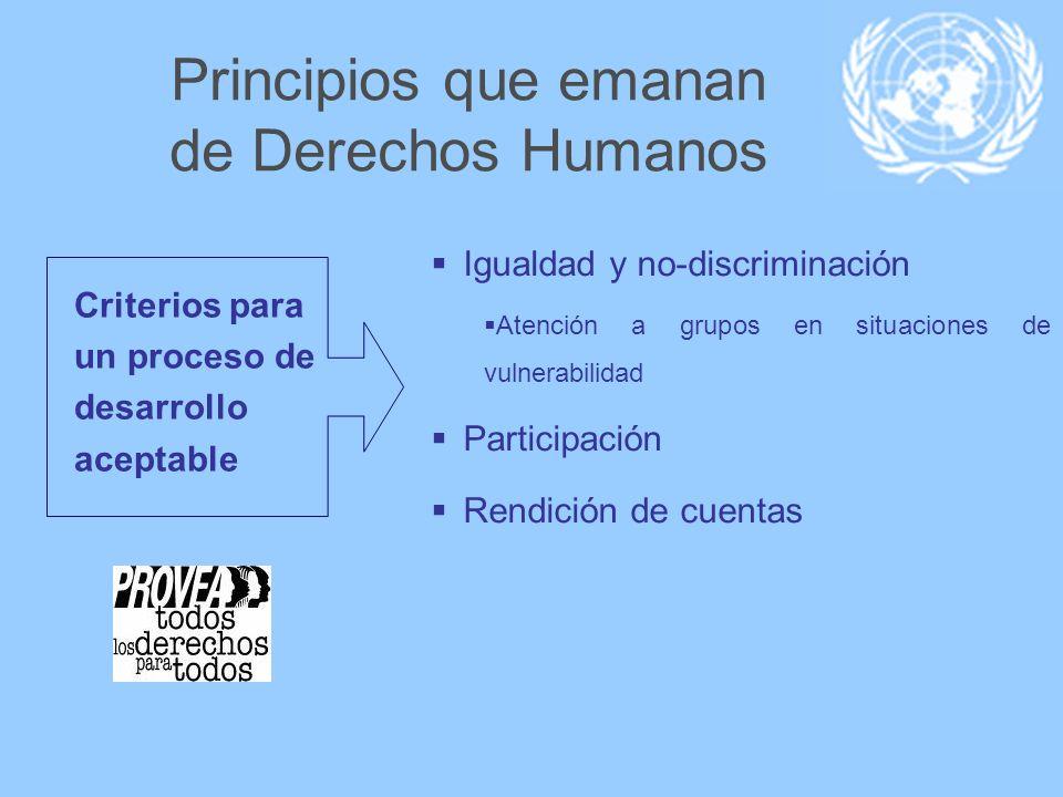 Principios que emanan de Derechos Humanos