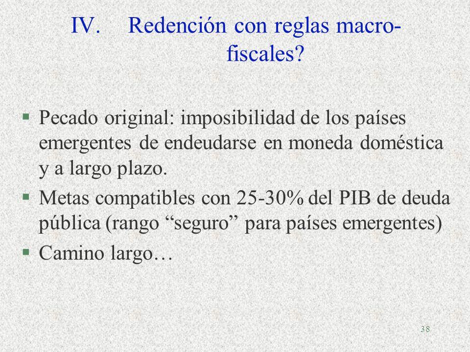 Redención con reglas macro-fiscales