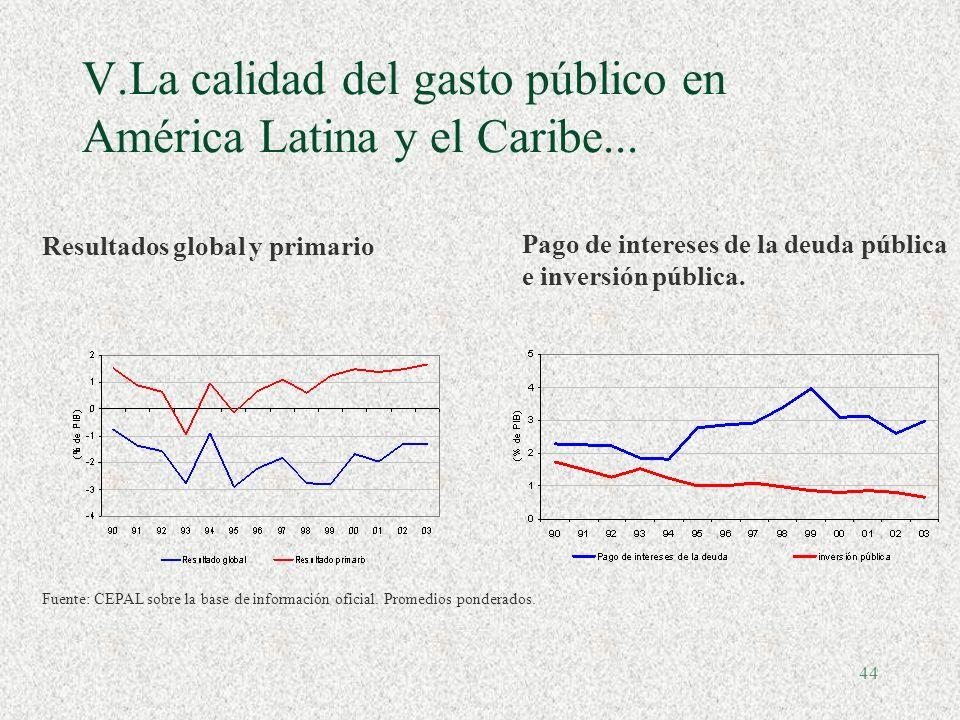 V.La calidad del gasto público en América Latina y el Caribe...