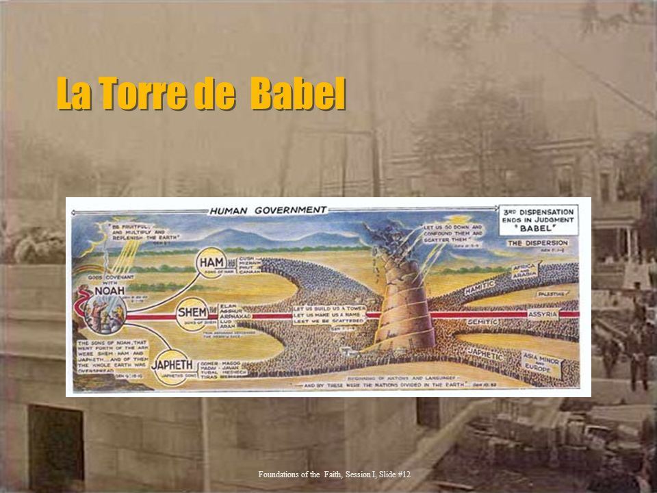 La Torre de Babel Foundations of the Faith, Session I, Slide #12