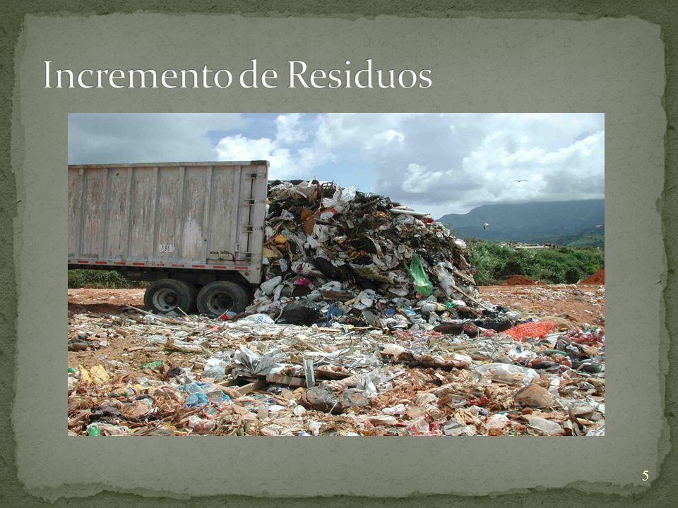 Incremento de Residuos