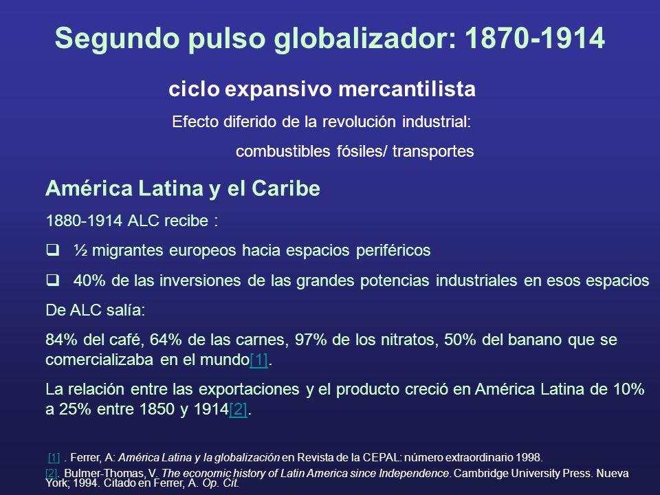 Segundo pulso globalizador: 1870-1914