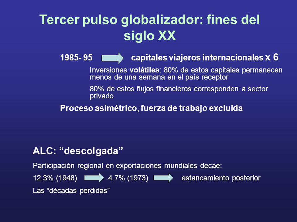 Tercer pulso globalizador: fines del siglo XX