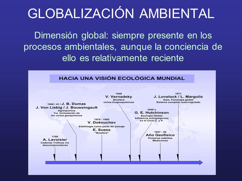 GLOBALIZACIÓN AMBIENTAL