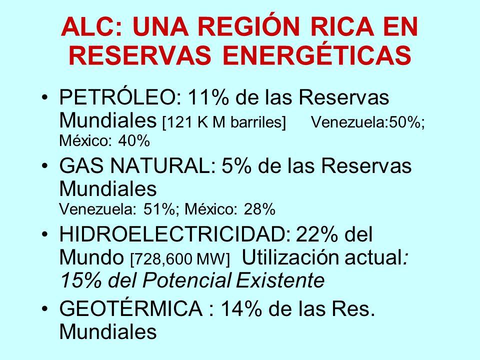ALC: UNA REGIÓN RICA EN RESERVAS ENERGÉTICAS