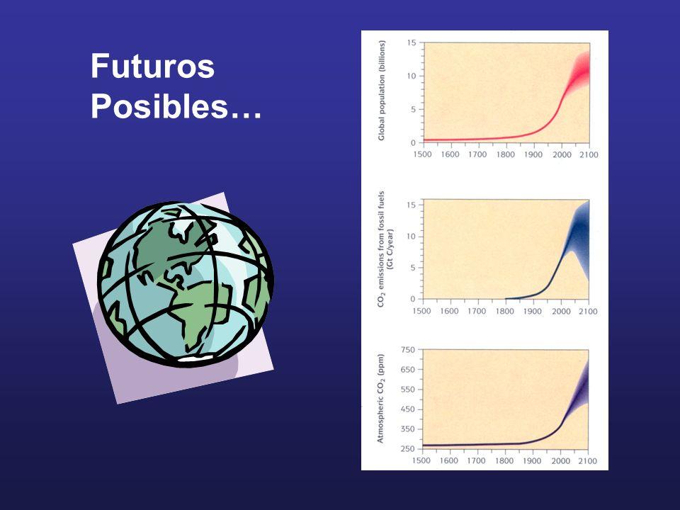 Futuros Posibles…