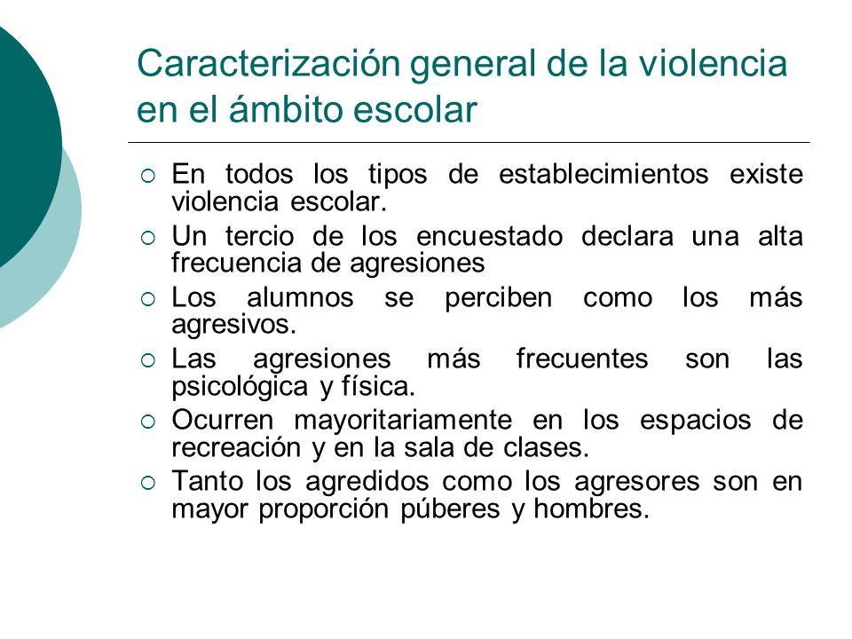 Caracterización general de la violencia en el ámbito escolar