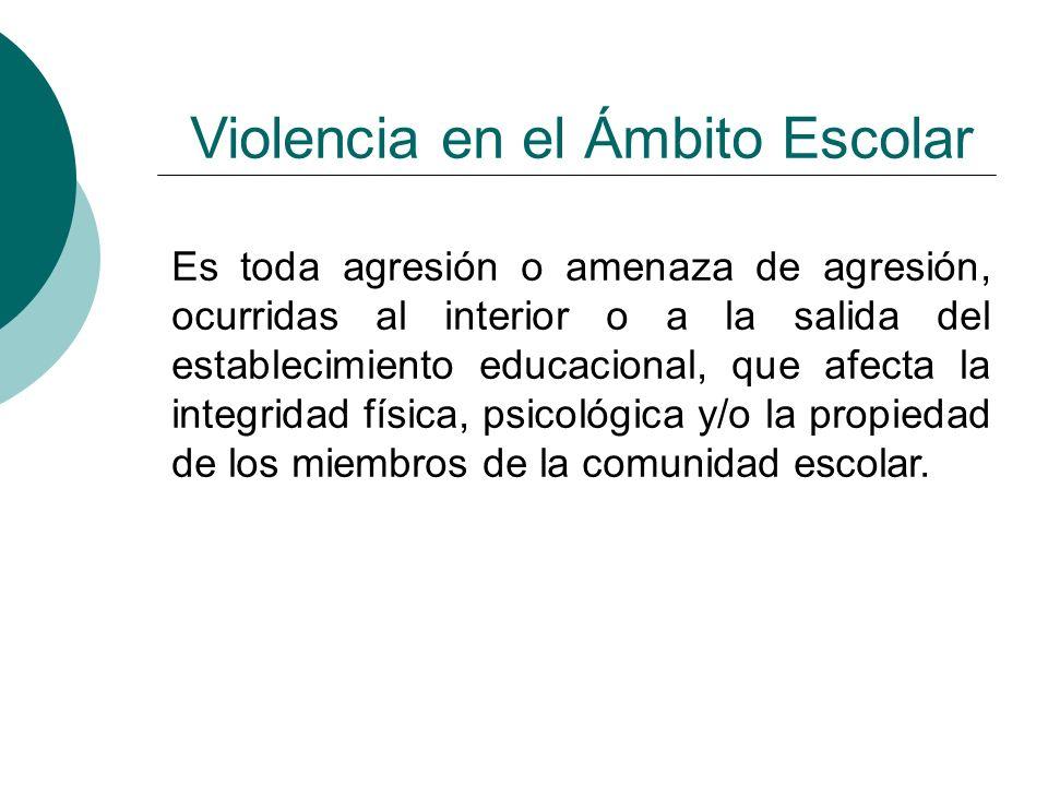 Violencia en el Ámbito Escolar