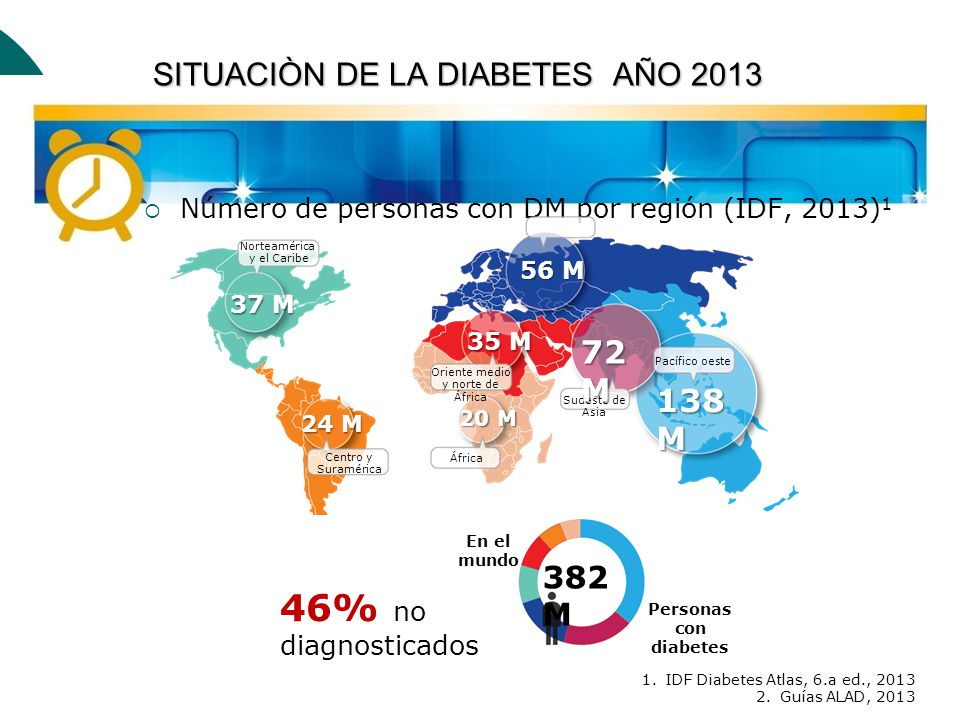international diabetes federation 2017 pdf