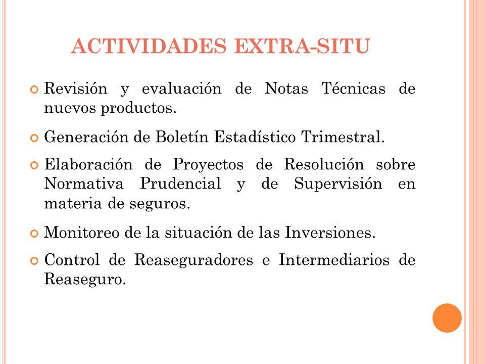 ACTIVIDADES EXTRA-SITU