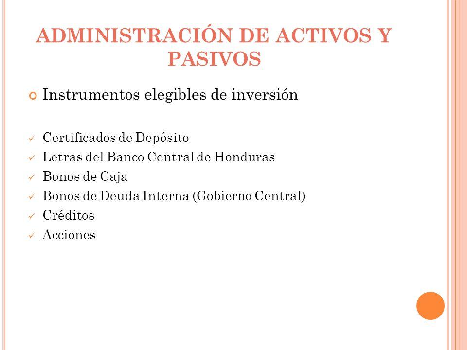 ADMINISTRACIÓN DE ACTIVOS Y PASIVOS