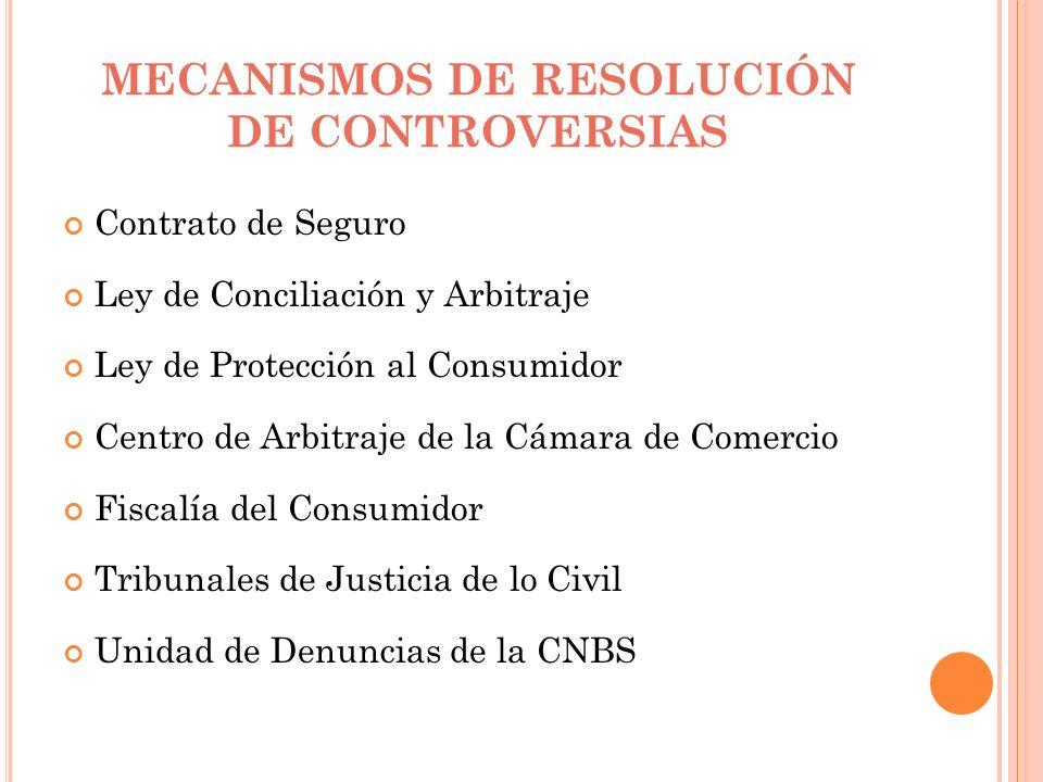 MECANISMOS DE RESOLUCIÓN DE CONTROVERSIAS