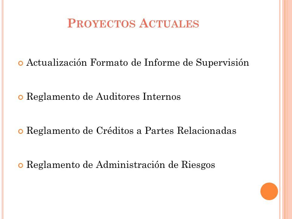 Proyectos Actuales Actualización Formato de Informe de Supervisión