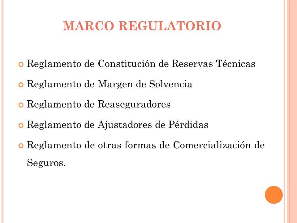 MARCO REGULATORIO Reglamento de Constitución de Reservas Técnicas
