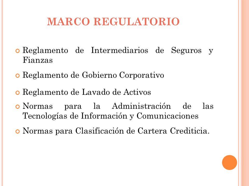 MARCO REGULATORIO Reglamento de Intermediarios de Seguros y Fianzas
