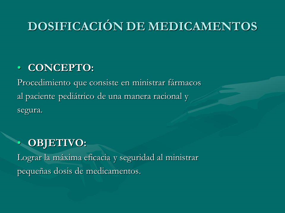 DOSIFICACIÓN DE MEDICAMENTOS