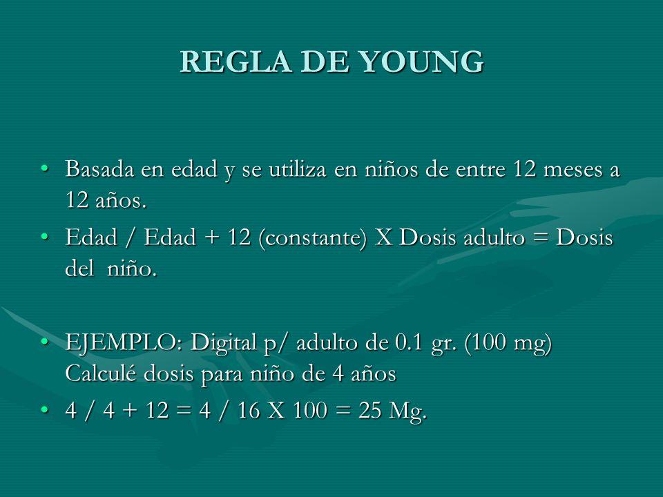 REGLA DE YOUNG Basada en edad y se utiliza en niños de entre 12 meses a 12 años. Edad / Edad + 12 (constante) X Dosis adulto = Dosis del niño.