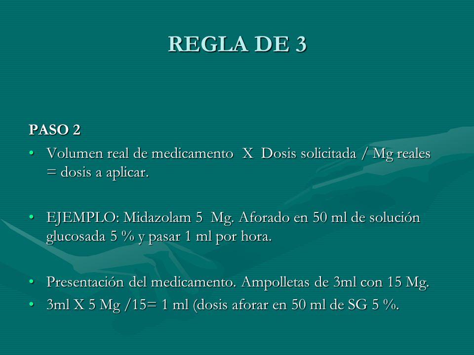 REGLA DE 3 PASO 2. Volumen real de medicamento X Dosis solicitada / Mg reales = dosis a aplicar.