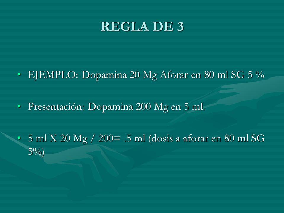 REGLA DE 3 EJEMPLO: Dopamina 20 Mg Aforar en 80 ml SG 5 %