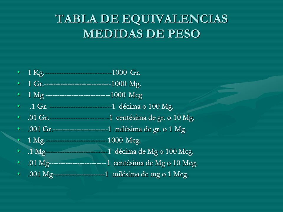 TABLA DE EQUIVALENCIAS MEDIDAS DE PESO