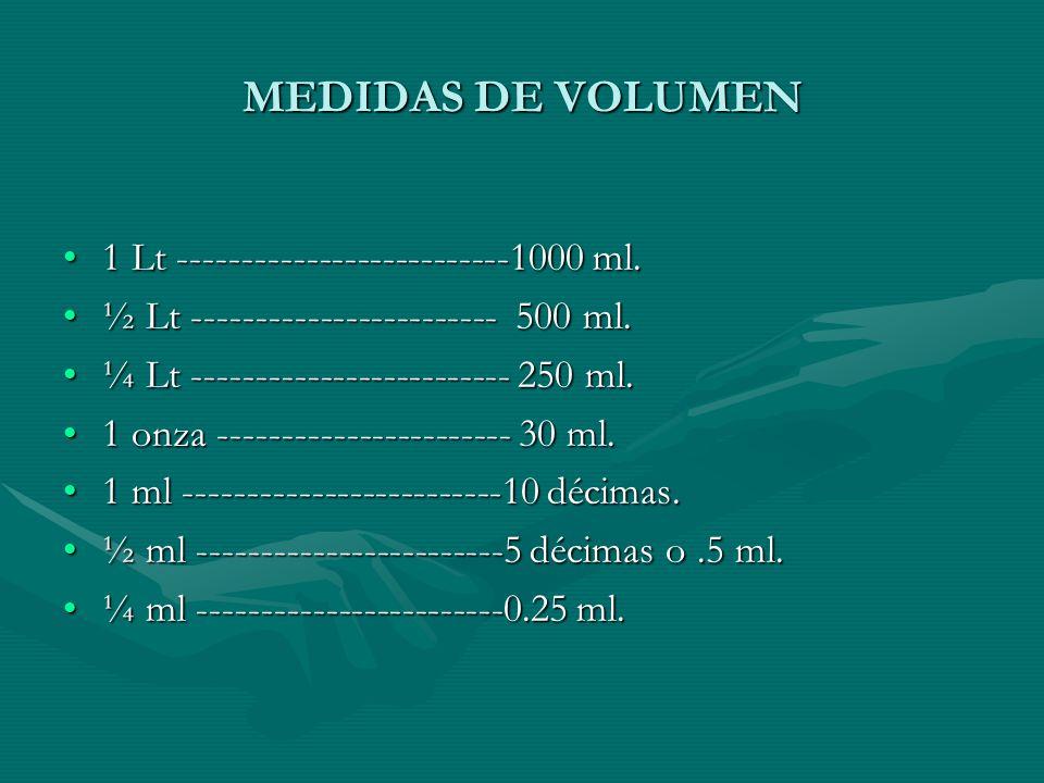 MEDIDAS DE VOLUMEN 1 Lt --------------------------1000 ml.