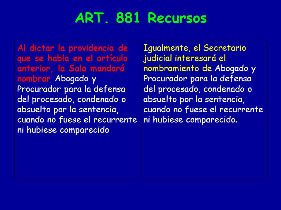 ART. 881 Recursos