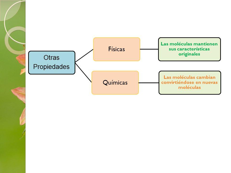 Otras Químicas Propiedades Físicas