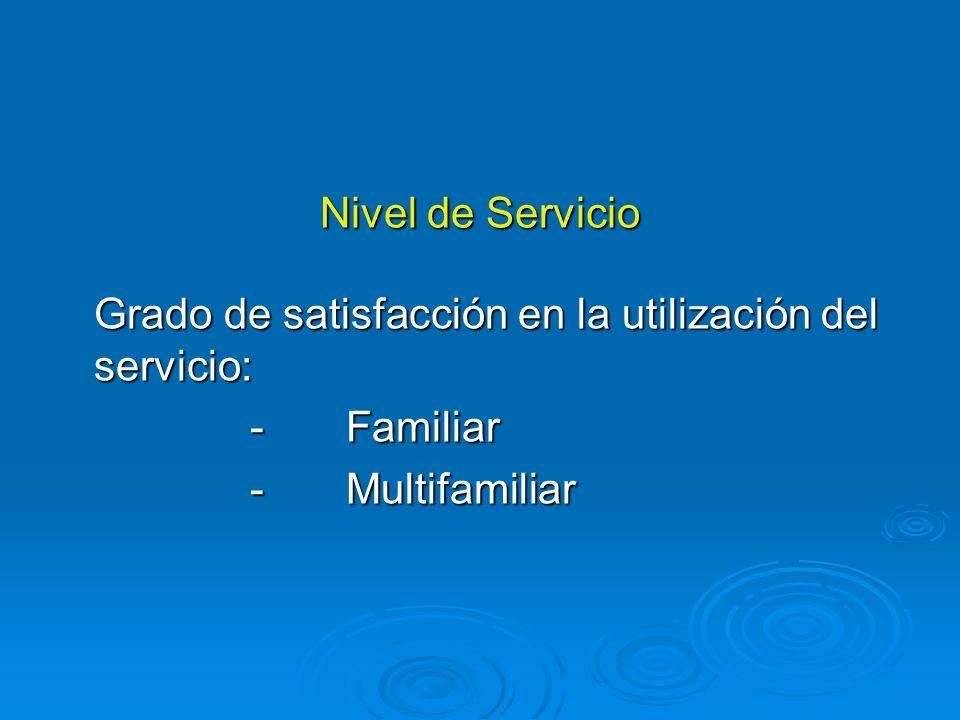 Nivel de Servicio Grado de satisfacción en la utilización del servicio: - Familiar - Multifamiliar
