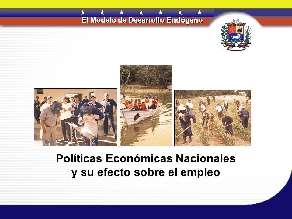 Políticas Económicas Nacionales y su efecto sobre el empleo