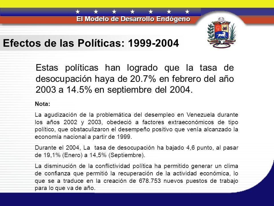 Efectos de las Políticas: 1999-2004