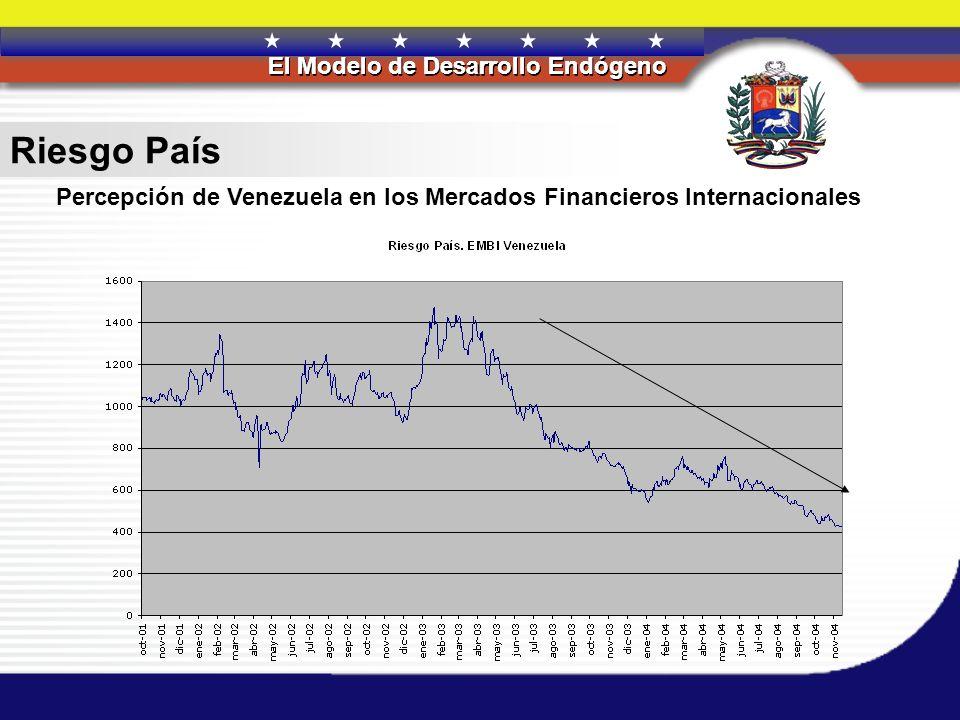 Riesgo País Percepción de Venezuela en los Mercados Financieros Internacionales