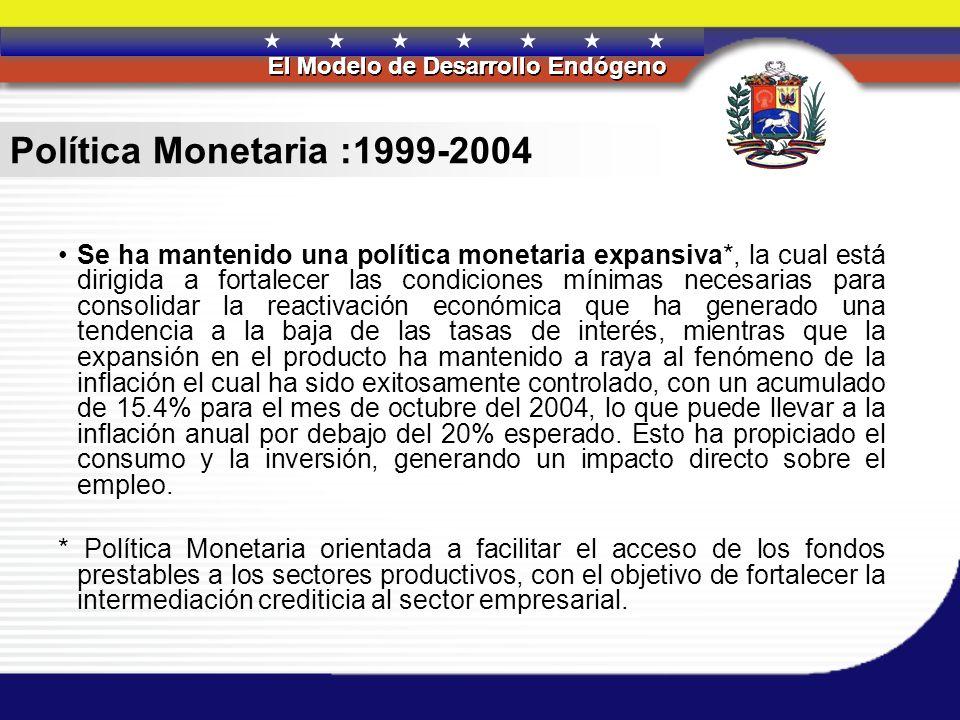 Política Monetaria :1999-2004