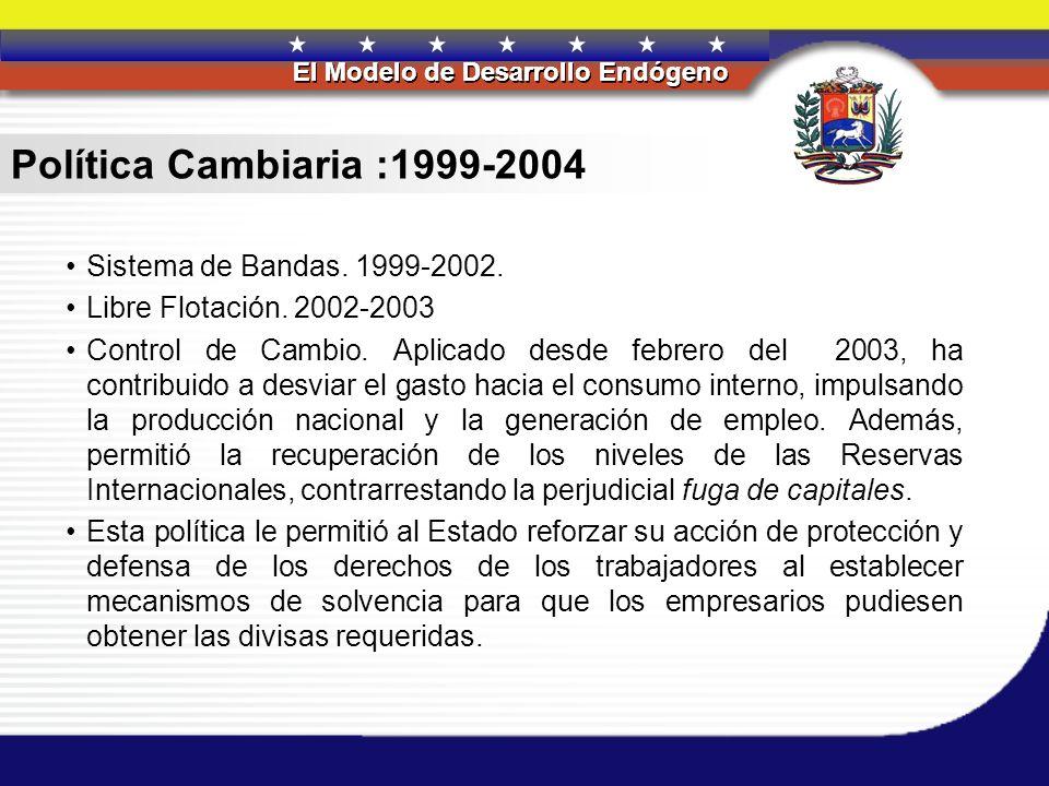 Política Cambiaria :1999-2004 Sistema de Bandas. 1999-2002.