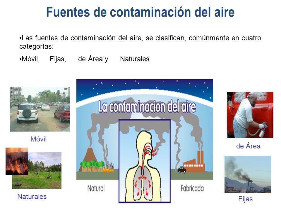 Contaminantes primarios del aire yahoo dating 5