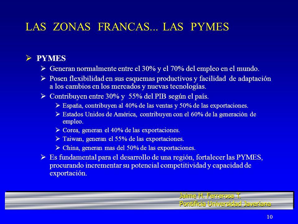 LAS ZONAS FRANCAS... LAS PYMES