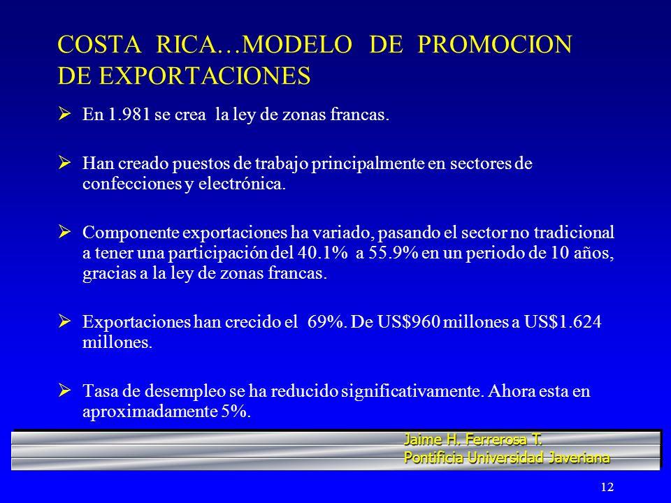 COSTA RICA…MODELO DE PROMOCION DE EXPORTACIONES