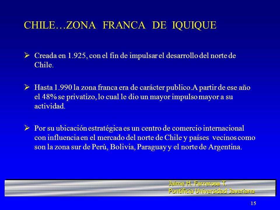 CHILE…ZONA FRANCA DE IQUIQUE