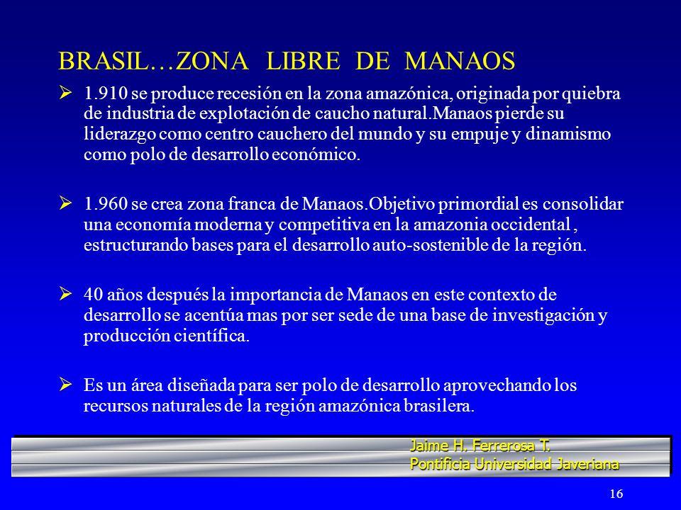 BRASIL…ZONA LIBRE DE MANAOS