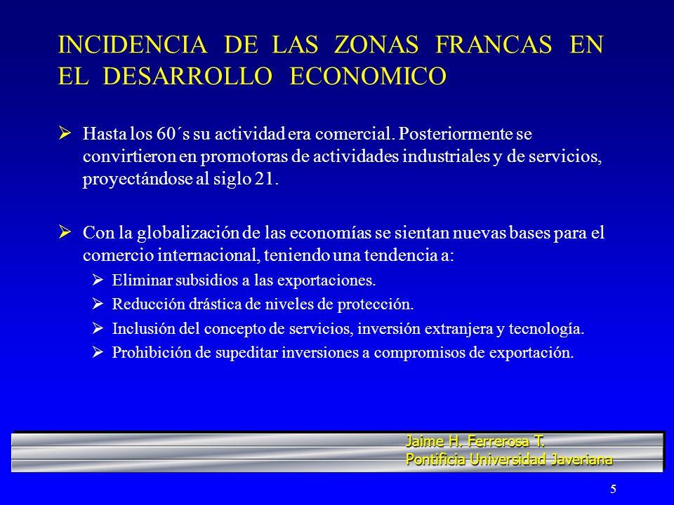 INCIDENCIA DE LAS ZONAS FRANCAS EN EL DESARROLLO ECONOMICO