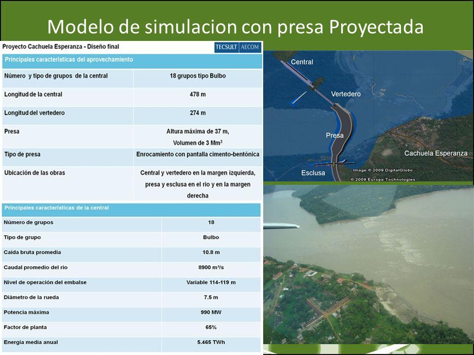 Modelo de simulacion con presa Proyectada