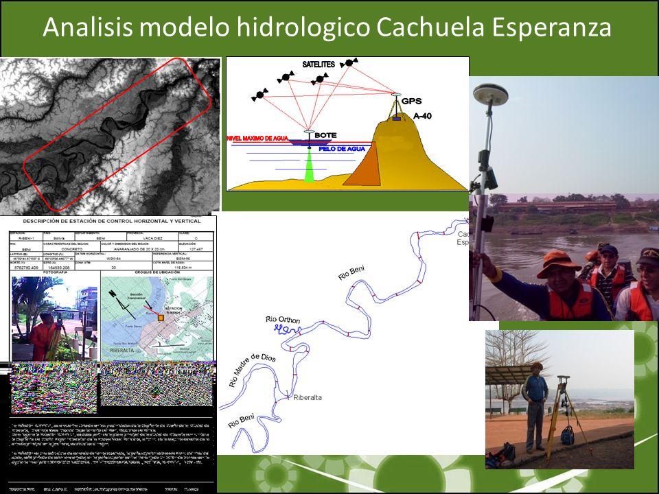 Analisis modelo hidrologico Cachuela Esperanza